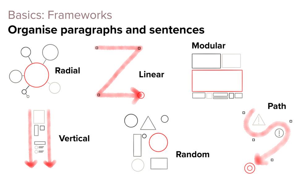 D2D_RS_Example_Frameworks.jpg