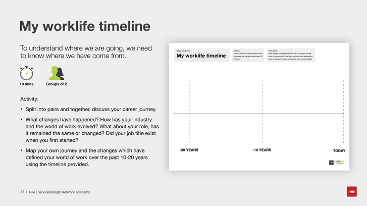 Pages from Nile-SDN-Service-Design-Future-Forecasting-2019-v1_Page_4.png