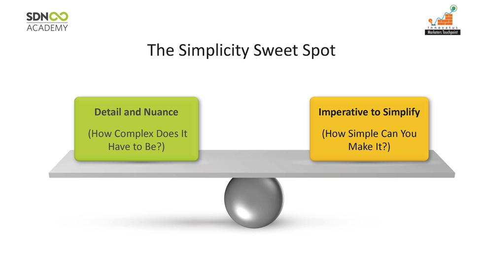 Work Simplification_Page_1.jpg