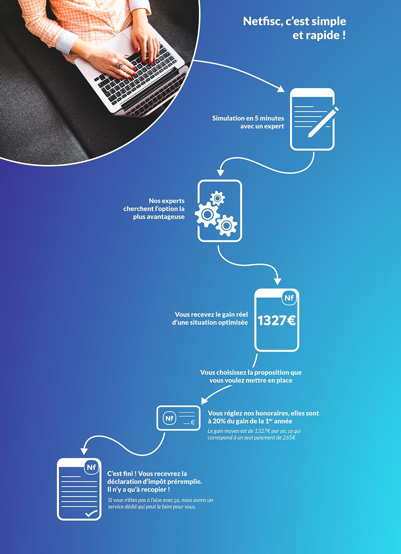Procès détaillé Lato et téléphone.p