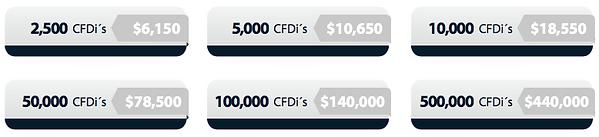 FEL facturacion CFDI 3.3