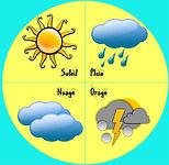 météo pour enfants