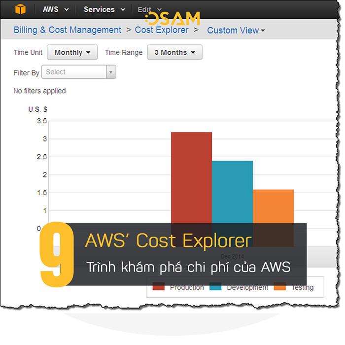 AWS' Cost Explorer: Công cụ Cost Explorer của AWS