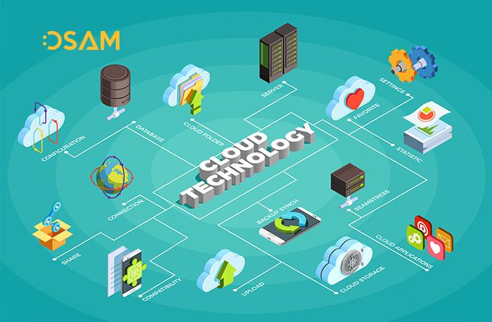Lợi ích của cơ sở hạ tầng dưới dạng mã (IaC)