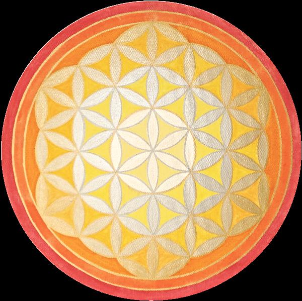Svadhisthana Chakra, blume-des-lebens-werke.de