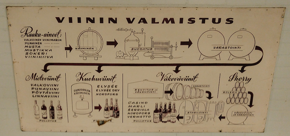 Pernod Ricard Suomi