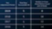 FINAL_pTrack™_CHART.png