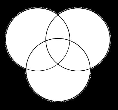 הקואליציה מפועלת בשלוש גזרות. בנוסף פועלת לפתרון בעיות נקודתיות בעזרת כל הכלים שעומדים לראשותה