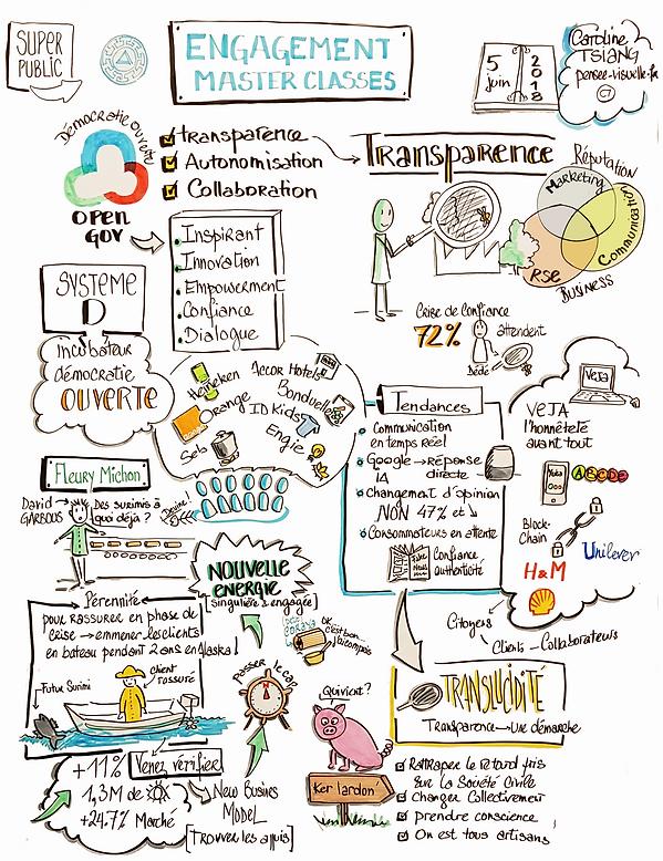 Contexte-et-Inspiration EMC 1.png