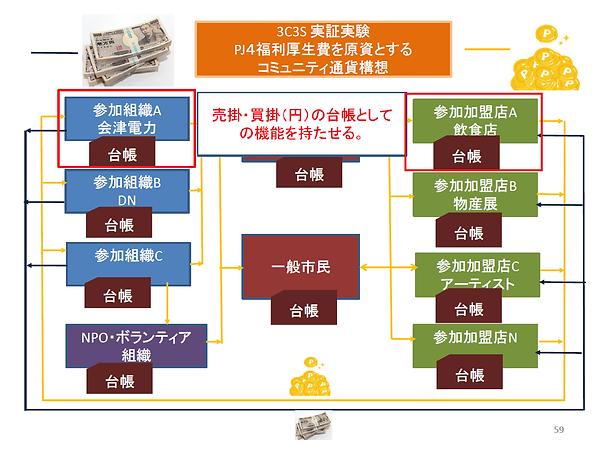 e-daifukucho1-min.png
