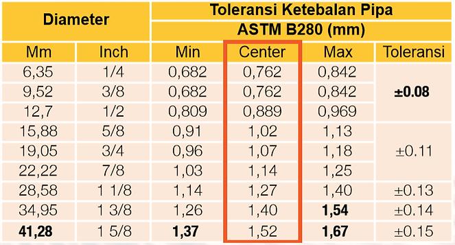 toleransi+ketebalan-1920w.png