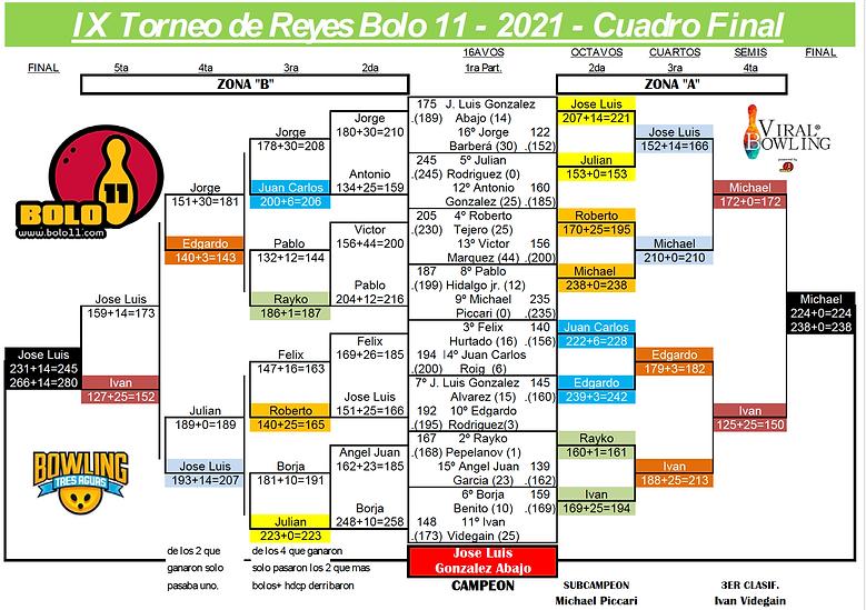TORNEO DE REYES BOLO11