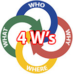 The Four W's