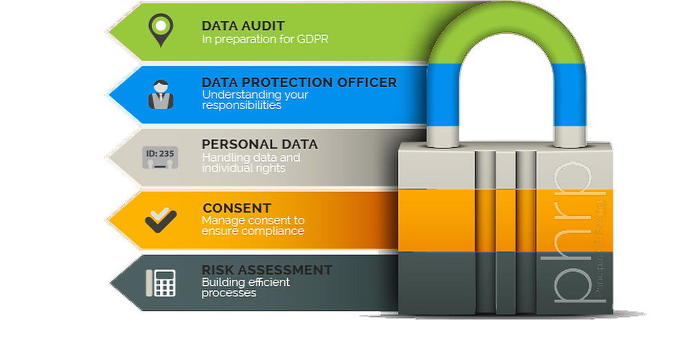 Data Protection Update Briefing