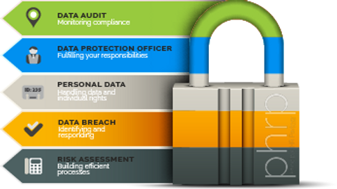 Data Protection Induction Toolkit -  Annual Licence from