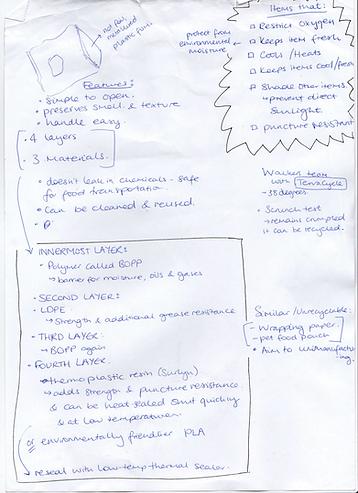 Analysis of crisp packet.png