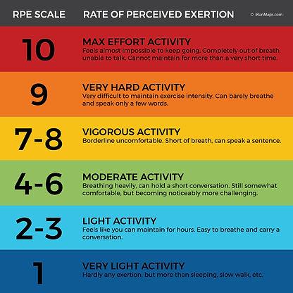 RPE-scale.jpeg