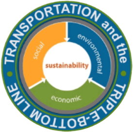 Transport+TBL Conference