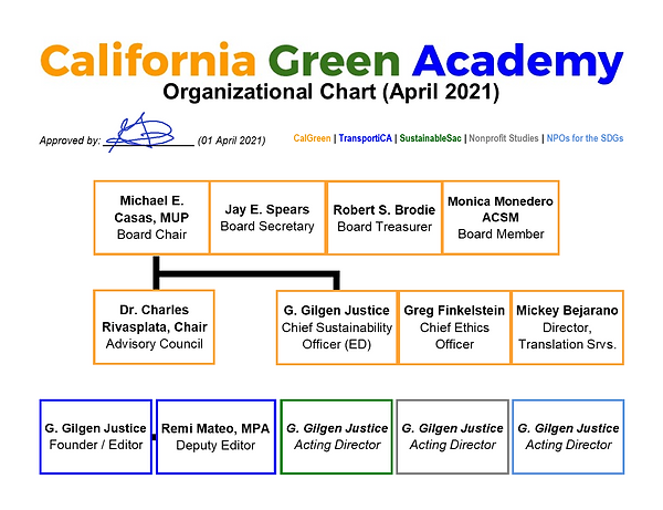 Org.Chart-APR2021 (Small).png