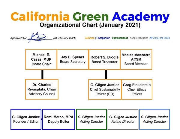 Org.Chart-JAN2021 (Small).png