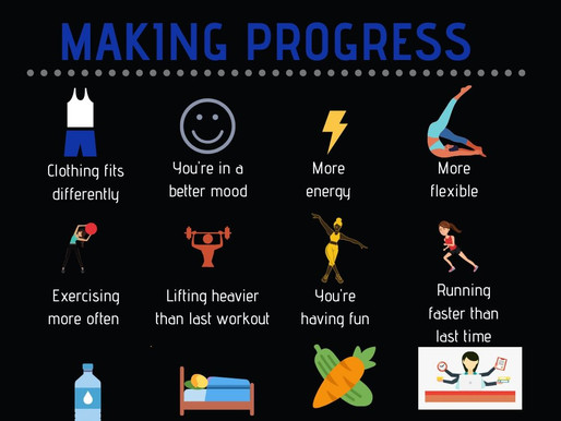 Signs you're making progress