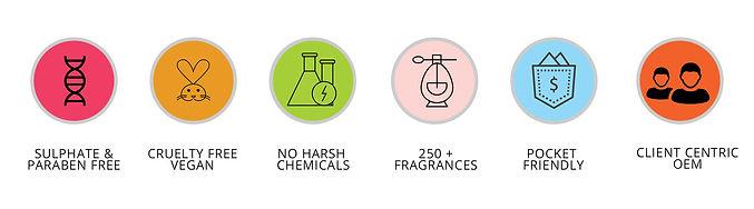 Reason you'll love Palmist Sanitizers