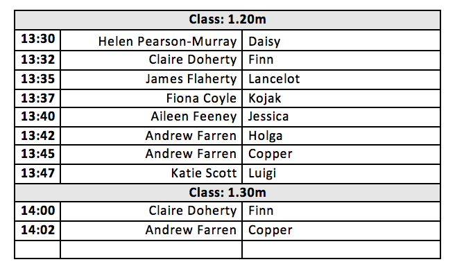 15th August Unregistered Start List.png