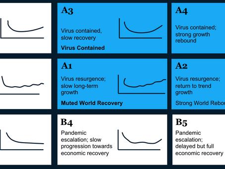 """McKinsey & Company et les """"5Rs"""" ou comment s'adapter en temps de crise"""