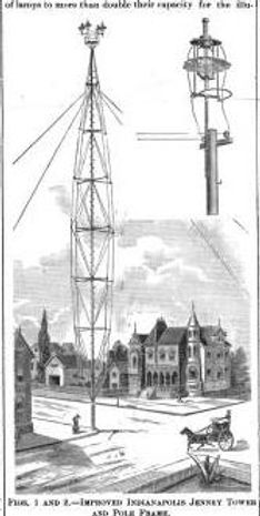 "From an 1887 edition of ""The Electical World"""