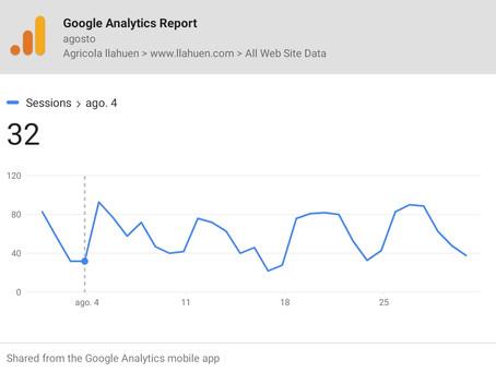 Analitica web para segmentar publico