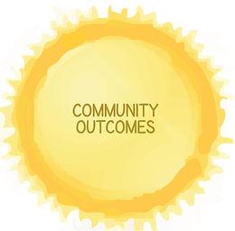 Sun_communityOutcomes_Centered.jpg