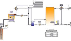 ENERPLAN - Hydraulik-Berechnungen
