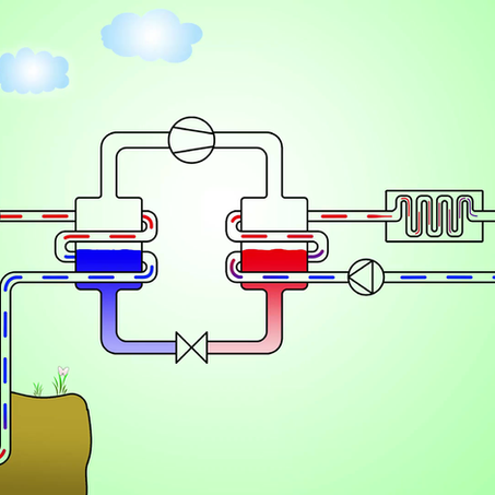 Ground source energy explained...in a simple video
