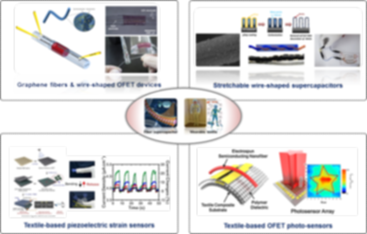 COMEL   Futuristic Fibers & Textile
