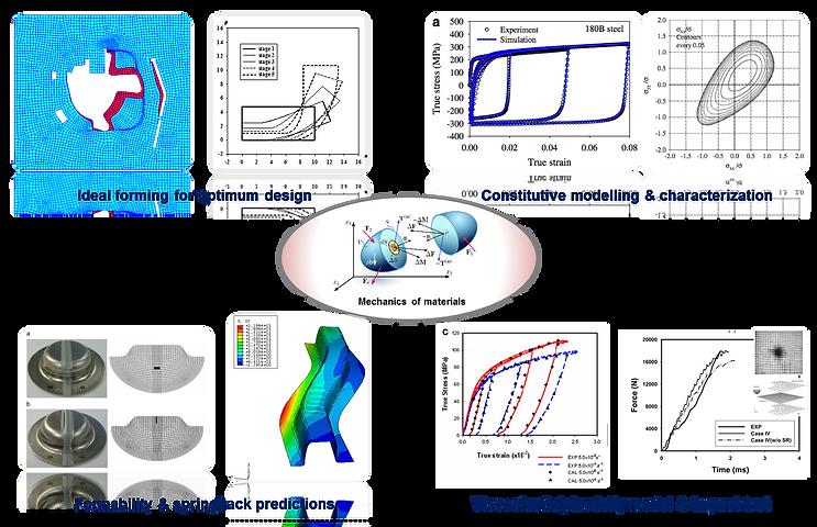 COMEL | Advanced Solid Mechanics