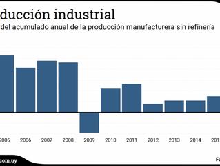 Industria creció 3% en 2015