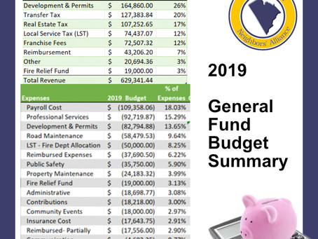 3 Things You Should Know About The 2019 Chester Heights Borough Budget