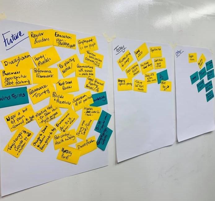 Strategic planning post it notes