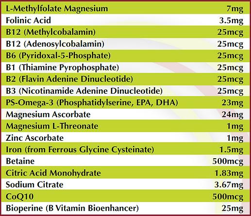 Ingredients Enlyte 6.30.21.png