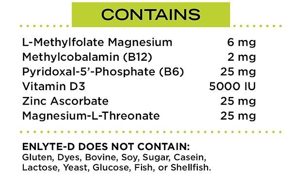 Enlyted ingredients.png