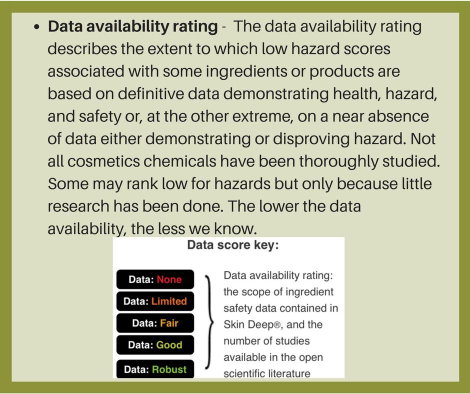 EWG Data Availability Rating