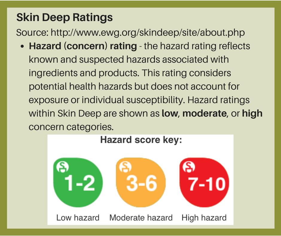 EWG Skin Deep Ratings