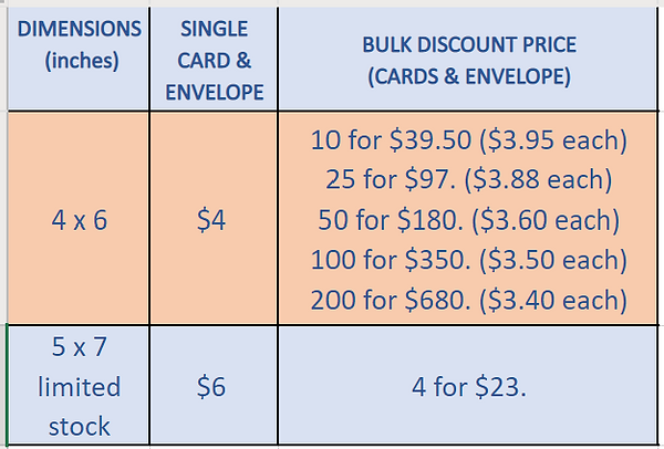 ABB GREETING CARD PRICE CHART 5 7 20.png