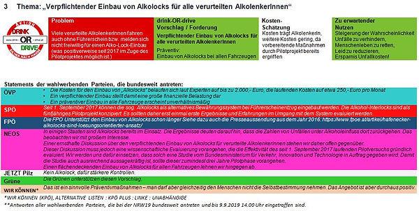 NRW2019-Thema3-Alkolocks.JPG