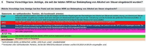 NRW2019-Thema5-eingebrachteAnträge.JPG
