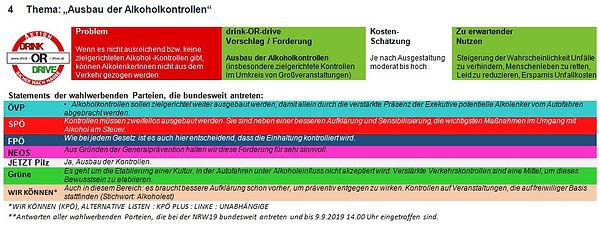 NRW2019-Thema4-Alkoholkontrollen.JPG