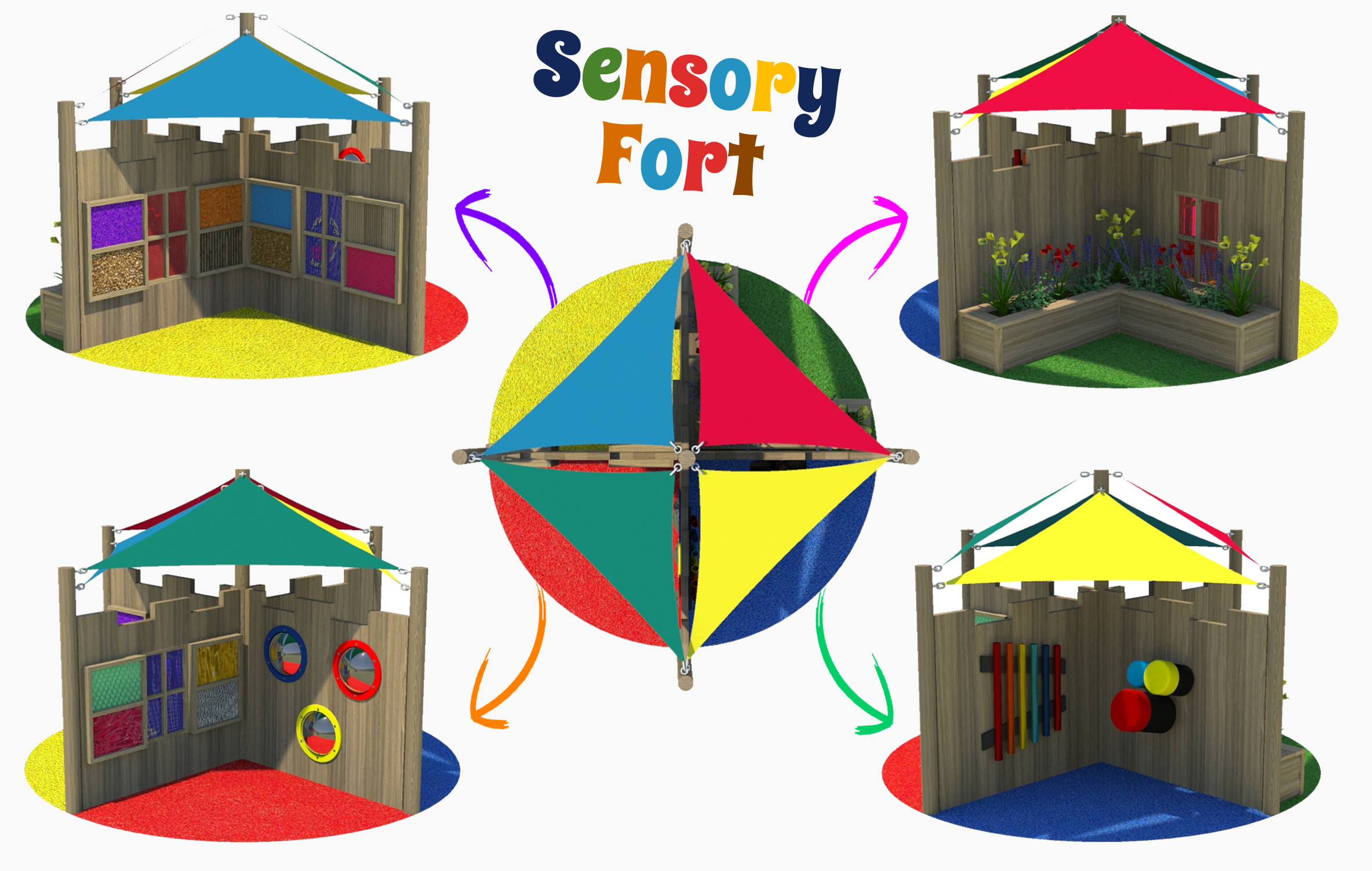 sensory-fortjpg