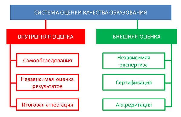 Схема СОКО.jpg