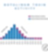 botox-duration-graph.png