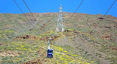 cable car Mount Teide Tenerife